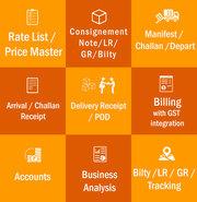Transport Software Assist Freight Business