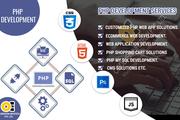 PHP Development Services   #1 PHP Web Development Company